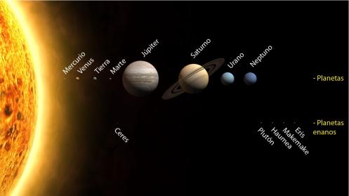 Planetas_2008